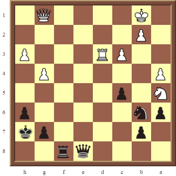 PINS: Diagram 23  – Black wins the white Rook for a pawn in 3 moves.