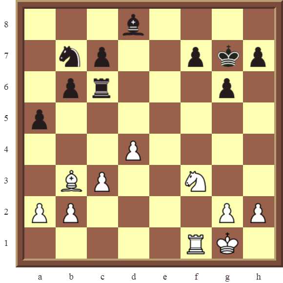 CHAPTER 8 SKEWERS – Diagram 234  – White wins a black Bishop in 2 moves.