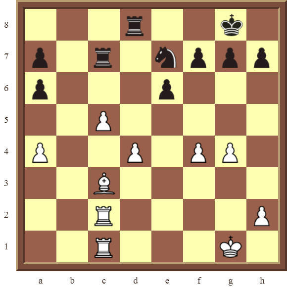 CHAPTER 8 SKEWERS – Diagram 237  – White wins the black Rook for a Bishop in 2 moves.