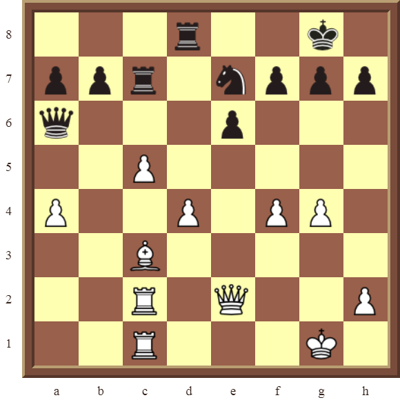 CHAPTER 8 SKEWERS – Diagram 238  – White wins the black Rook for a Bishop in 3 moves.