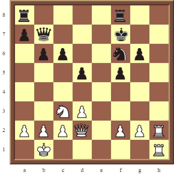 CHAPTER 8 SKEWERS Diagram 240 – White wins the Queen & Knight for a Rook in 3 moves.