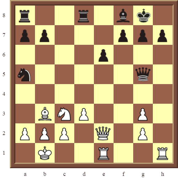 CHAPTER 8 SKEWERS – Diagram 242  – White wins the black Knight in 2 moves.