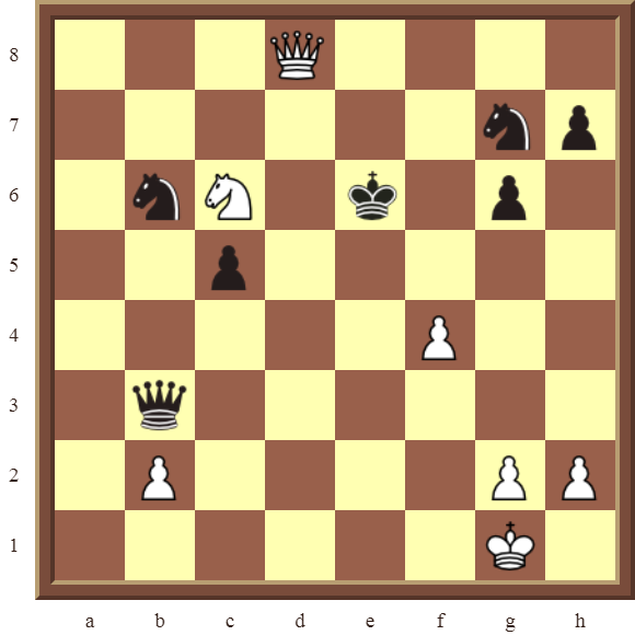 CHAPTER 8 SKEWERS – Diagram 245  – White wins the black Queen for a Knight in 2 moves.