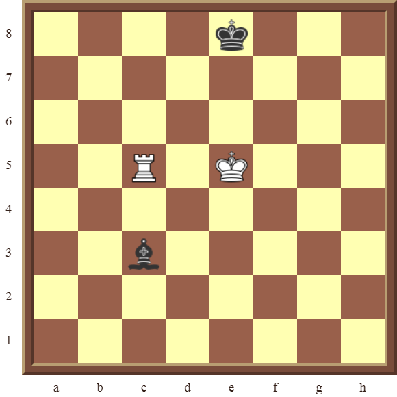 CHAPTER 9 DOUBLE THREATS – INTRODUCTION: Diagram 249  – Name the white piece that threatens to capture the black Bishop and at the same time to checkmate the black King.