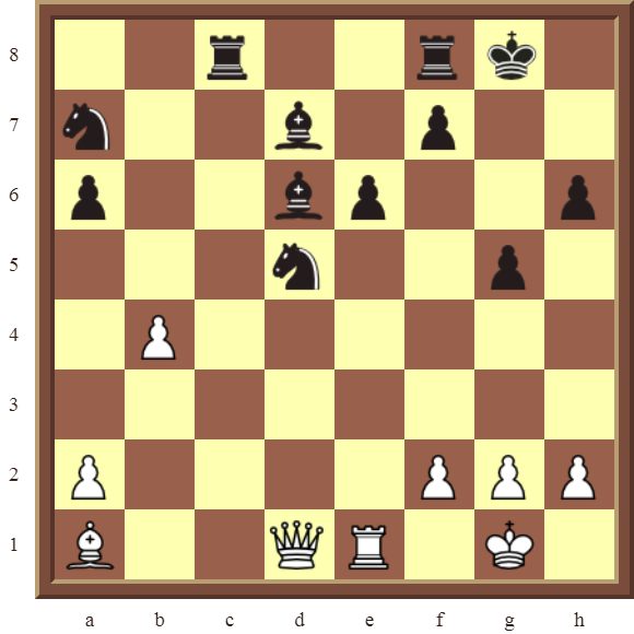 CHAPTER 9 DOUBLE THREATS – Diagram 252  – White checkmates or wins the black Knight in 2 moves.