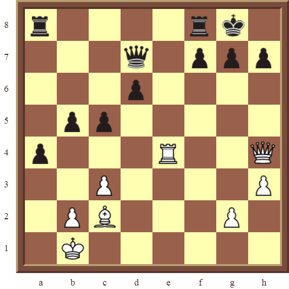 CHAPTER 9 DOUBLE THREATS – Diagram 253  – White checkmates or wins the black Queen in 2 moves.