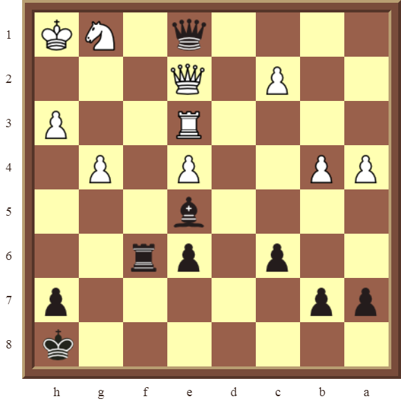 CHAPTER 9 DOUBLE THREATS – Diagram 256  – Black checkmates or wins the white Queen in 2 moves.