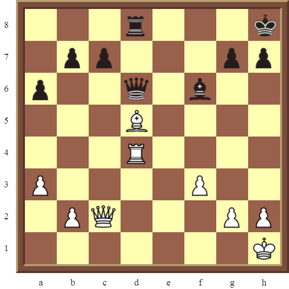 CHAPTER 9 DOUBLE THREATS – Diagram 258  – White checkmates or wins the black Queen for a Bishop and Rook in 2 moves.