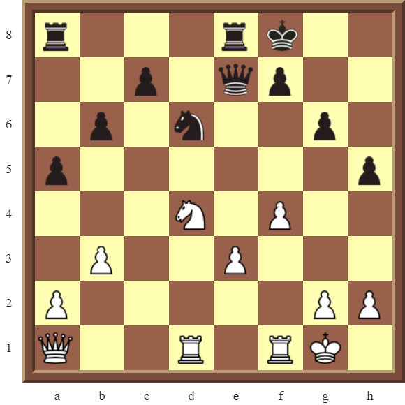 CHAPTER 9 DOUBLE THREATS – Diagram 259  – White checkmates or wins the black Queen for a Knight in 2 moves.