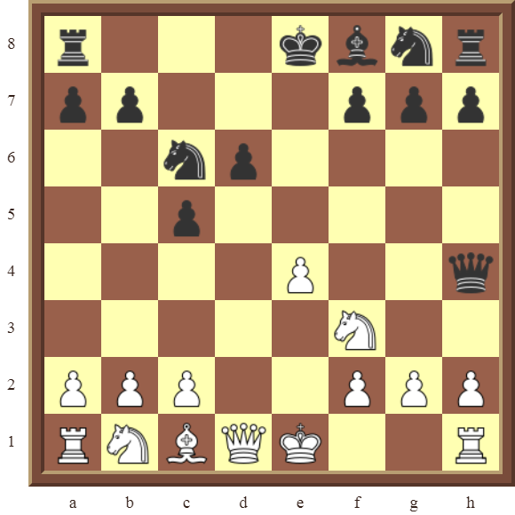 PINS: Diagram 26  – White wins the black Queen for a Rook and a pawn in 3 moves–if black's first move is …Qxe4??