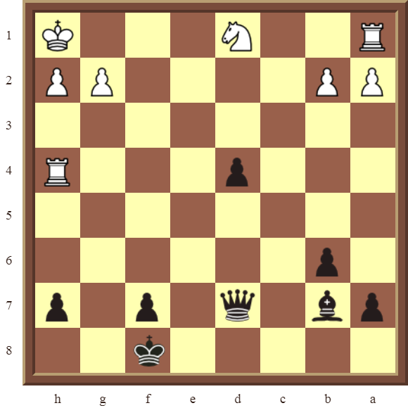 CHAPTER 9 DOUBLE THREATS – Diagram 261  – Black checkmates or wins the white Rook on h4 in 2 moves.