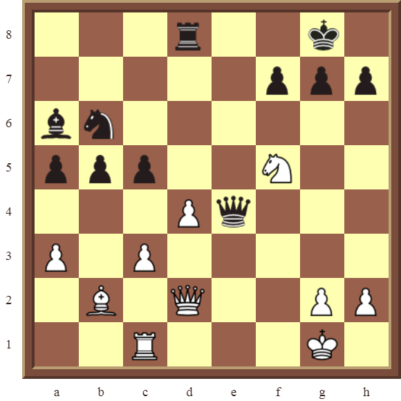 CHAPTER 9 DOUBLE THREATS Diagram 263 – White checkmates in 3 moves or wins the Rook in 2 moves.