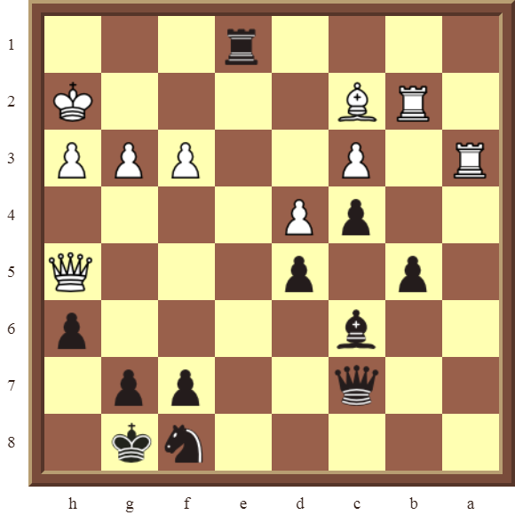 CHAPTER 9 DOUBLE THREATS – Diagram 264  – Black checkmates or wins the white Rook on a3 in 2 moves.