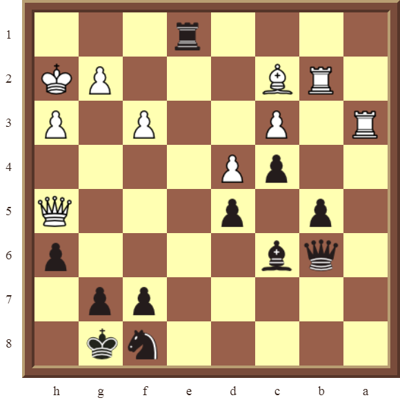 CHAPTER 9 DOUBLE THREATS – Diagram 265  – Black checkmates or wins the white Rook on a3 in 3 moves.