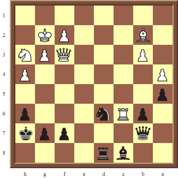PINS Diagram 27 – Black wins the white Rook for a Bishop in 3 moves.