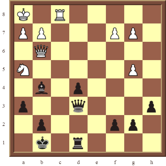 CHAPTER 9 DOUBLE THREATS – Diagram 276  – Black wins the white Rook or Knight in 2 moves.
