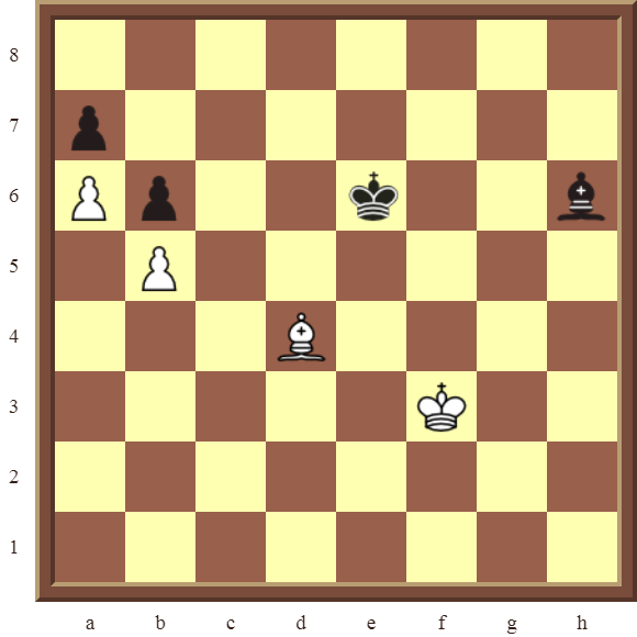 CHAPTER 10 PROMOTING PAWNS – Diagram 281 – White promotes the a-pawn to a Queen in 3 moves.