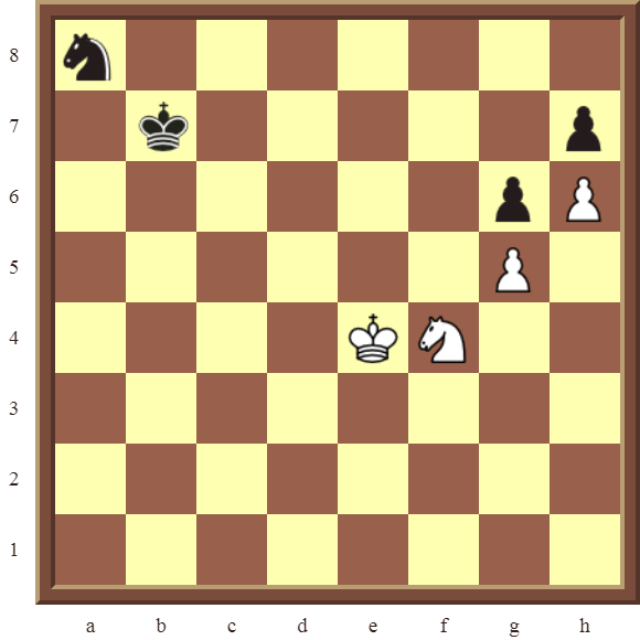 CHAPTER 10 PROMOTING PAWNS – Diagram 282 – White promotes the g-pawn to a Queen in 3 moves!