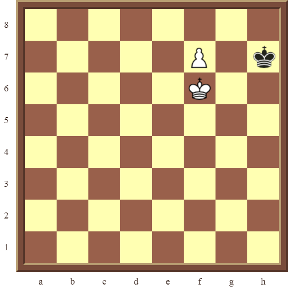 CHAPTER 10 PROMOTING PAWNS – Diagram 284 – White avoids a stalemate, underpromotes the f-pawn, and checkmates in 2 moves!