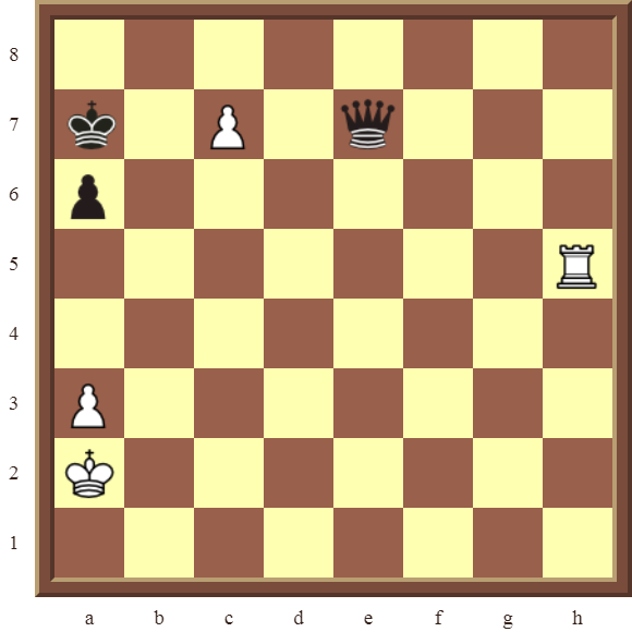 CHAPTER 10 PROMOTING PAWNS – Diagram 285 – White wins the black Queen and ends up a Knight and Rook ahead in 2 moves!