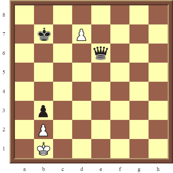 CHAPTER 10 PROMOTING PAWNS Diagram 286 – White wins the Queen and ends up a Knight ahead in 2 moves!