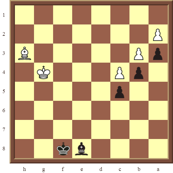 CHAPTER 10 PROMOTING PAWNS – Diagram 288 – Black promotes the a-pawn to a Queen in 4 moves!