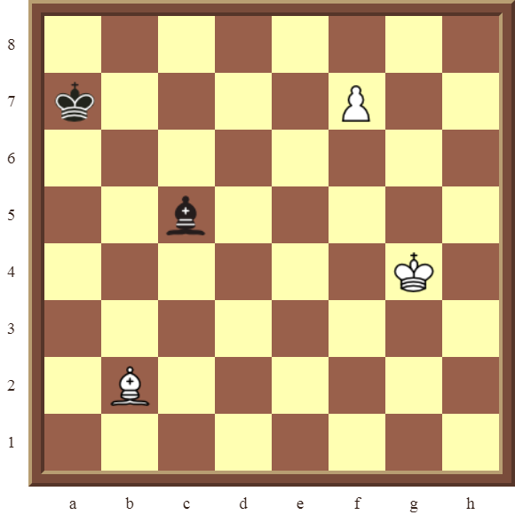 CHAPTER 10 PROMOTING PAWNS – Diagram 289 – White promotes the f-pawn to a Queen in 2 or 3 moves!