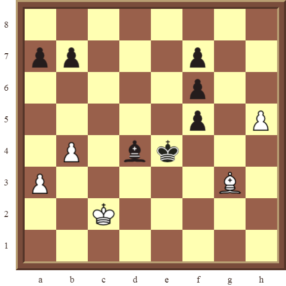 CHAPTER 10 PROMOTING PAWNS – Diagram 290 – White promotes the h-pawn to a Queen in 4 moves!