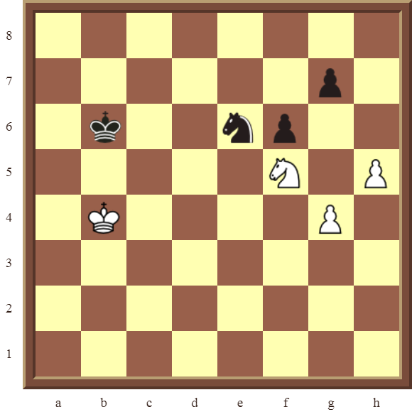 CHAPTER 10 PROMOTING PAWNS Diagram 291 – White promotes the h-pawn to a Queen in 4 moves!