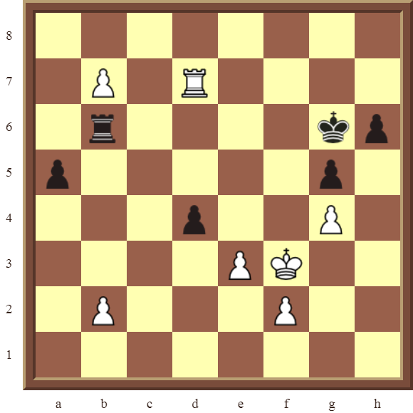 CHAPTER 10 PROMOTING PAWNS – Diagram 294 – White promotes the b-pawn to a Queen in 2 moves!