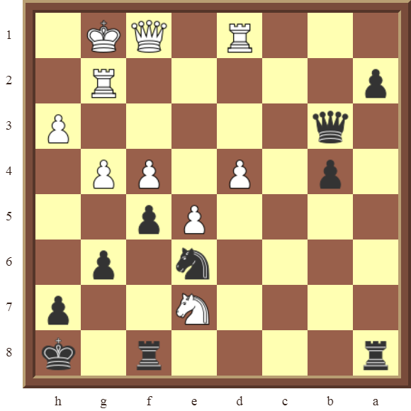 CHAPTER 10 PROMOTING PAWNS Diagram 295 – Black promotes the a-pawn to a Queen in 2 moves!