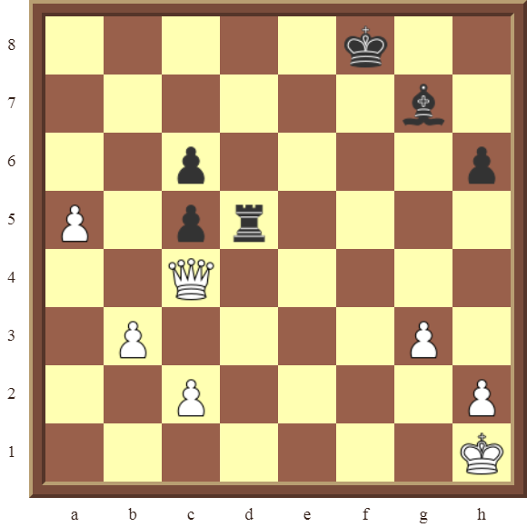 CHAPTER 10 PROMOTING PAWNS – Diagram 297 – White promotes the a-pawn to a Queen in 4 moves!