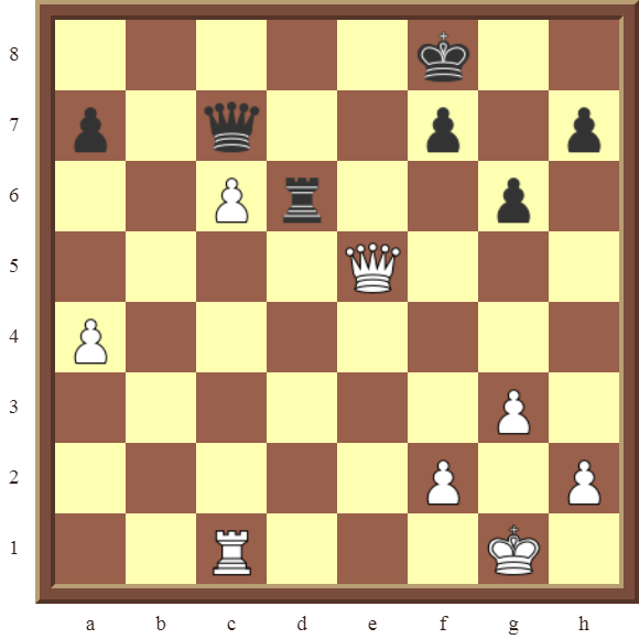 CHAPTER 10 PROMOTING PAWNS – Diagram 298 – White promotes the c-pawn to a Queen in 3 moves!