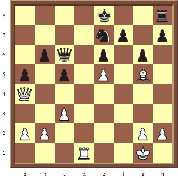 White wins the black Queen in 2 moves