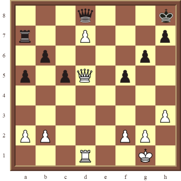 CHAPTER 10 PROMOTING PAWNS – Diagram 301 – White promotes the d-pawn to a Queen in 3 moves!