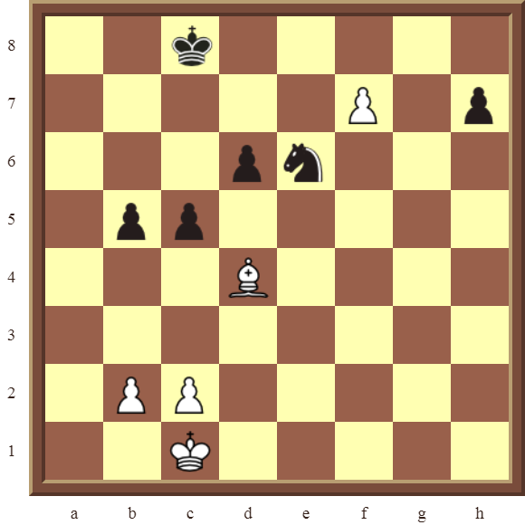 CHAPTER 10 PROMOTING PAWNS – Diagram 303 – White wins the black Knight for a pawn in 3 moves or promotes the f-pawn to a Queen in 2 moves!
