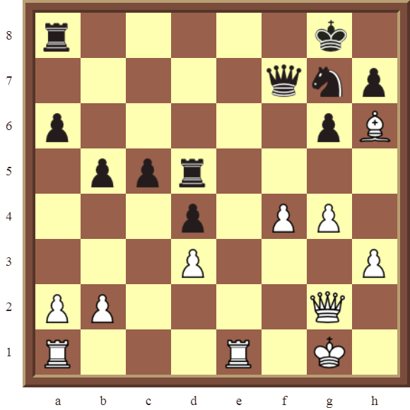 CHAPTER 11 REMOVING THE GUARD – Diagram 315 – White wins both black Rooks for a Rook in 3 moves!