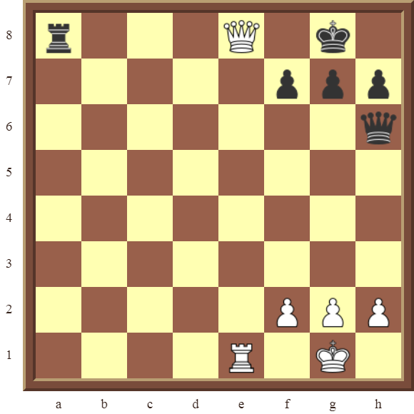CHAPTER 2 BACK RANK COMBINATIONS – INTRODUCTION: Diagram 32  – Name the white piece that checkmates the black King.
