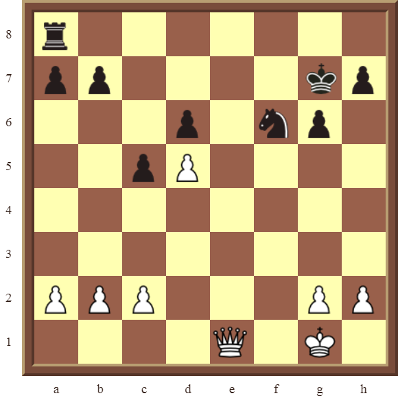 CHAPTER 11 REMOVING THE GUARD – Diagram 320 – White wins the black Knight in 2 moves!