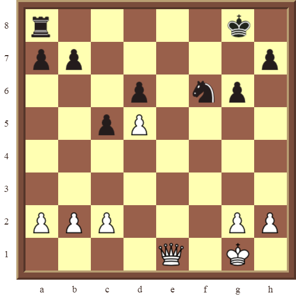 CHAPTER 11 REMOVING THE GUARD – Diagram 321 – White wins the black Knight in 3 moves!
