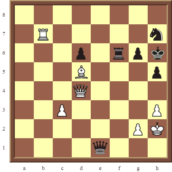 CHAPTER 11 REMOVING THE GUARD – Diagram 324 – White wins the black Knight in 2 moves!