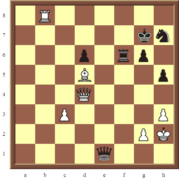 CHAPTER 11 REMOVING THE GUARD – Diagram 325 – White wins the black Knight in 2 or 3 moves!