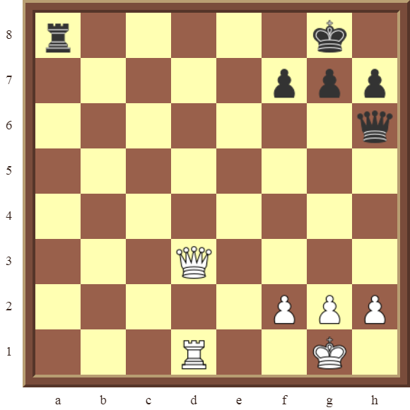 Back Rank Combinations: Diagram 33  – White checkmates in 2 moves.