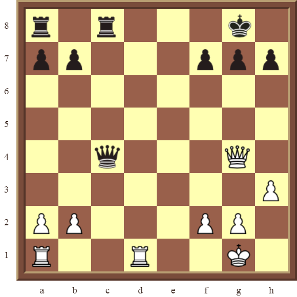 CHAPTER 11 REMOVING THE GUARD – Diagram 335 – White wins the black Queen for a Rook in 2 moves!