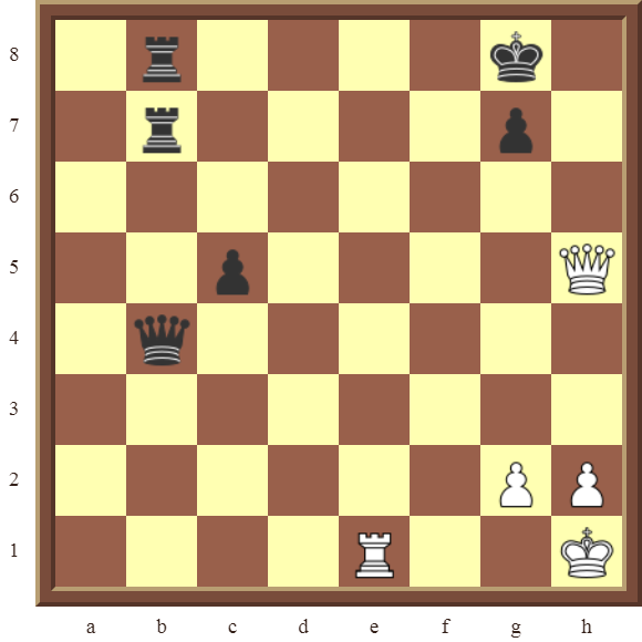 CHAPTER 12 PERPETUAL CHECK – Diagram 346  – White draws this losing position in 4 moves by using a Perpetual Check!