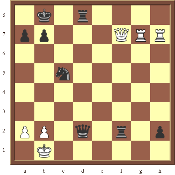 CHAPTER 12 PERPETUAL CHECK – Diagram 360 – White draws this otherwise losing position by using a Perpetual Check or checkmates in 3 moves!