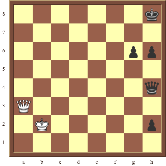 CHAPTER 12 PERPETUAL CHECK – Diagram 363 – White stops Black from promoting the h-pawn and draws this otherwise losing position by using a Perpetual Check!