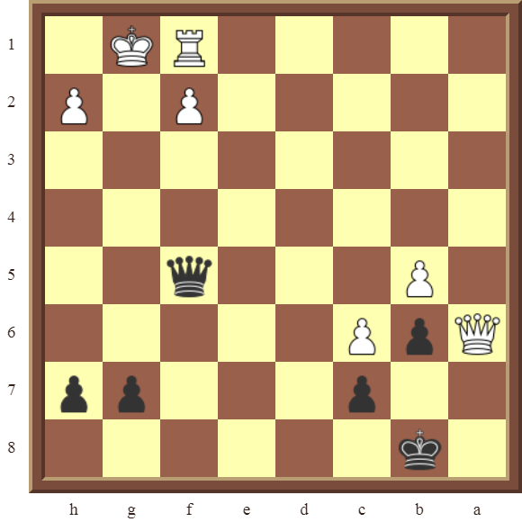 CHAPTER 12 PERPETUAL CHECK – Diagram 364 – Black avoids checkmate and draws this otherwise losing position by using a Perpetual Check!