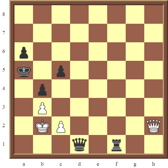 CHAPTER 12 PERPETUAL CHECK – Diagram 367 – White avoids checkmate and draws this otherwise losing position by using a Perpetual Check!
