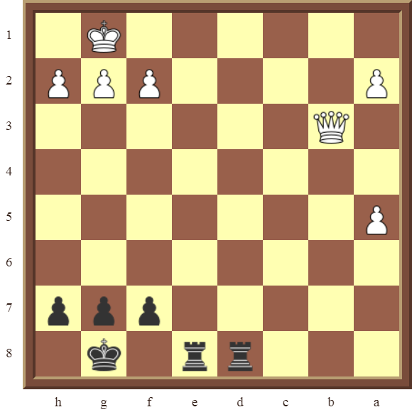 Back Rank Combinations: Diagram 37  – Black checkmates in 1 move.